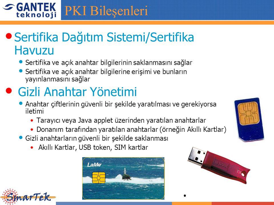 Sertifika Dağıtım Sistemi/Sertifika Havuzu Sertifika ve açık anahtar bilgilerinin saklanmasını sağlar Sertifika ve açık anahtar bilgilerine erişimi ve
