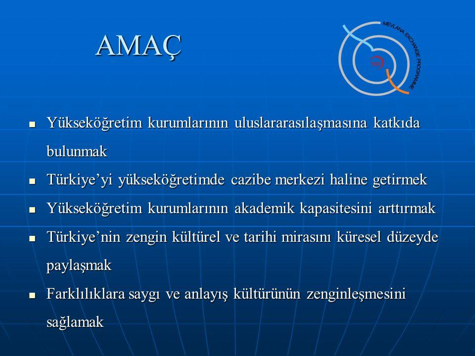 AMAÇ Yükseköğretim kurumlarının uluslararasılaşmasına katkıda bulunmak Yükseköğretim kurumlarının uluslararasılaşmasına katkıda bulunmak Türkiye'yi yü