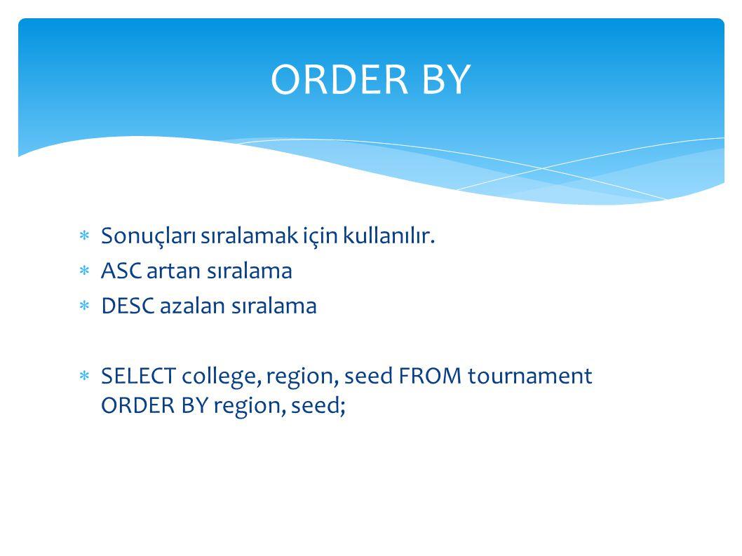  Sonuçları sıralamak için kullanılır.  ASC artan sıralama  DESC azalan sıralama  SELECT college, region, seed FROM tournament ORDER BY region, see