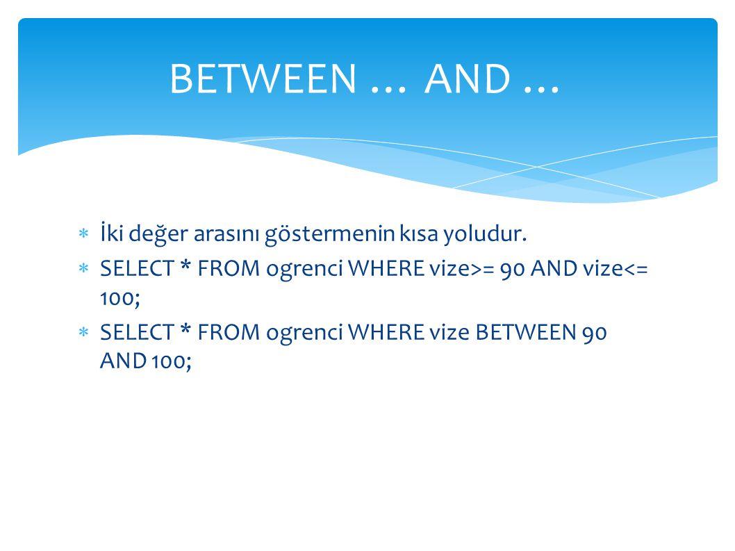  İki değer arasını göstermenin kısa yoludur.  SELECT * FROM ogrenci WHERE vize>= 90 AND vize<= 100;  SELECT * FROM ogrenci WHERE vize BETWEEN 90 AN