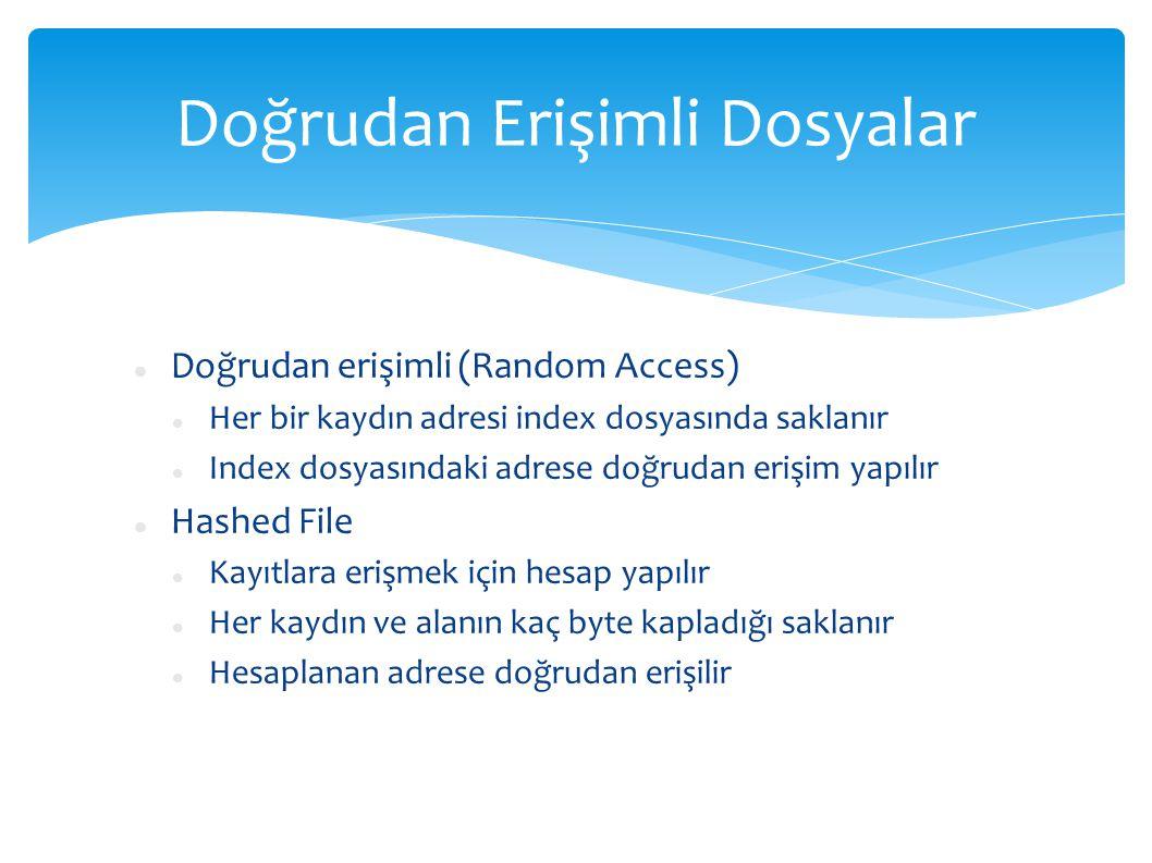 Doğrudan erişimli (Random Access) Her bir kaydın adresi index dosyasında saklanır Index dosyasındaki adrese doğrudan erişim yapılır Hashed File Kayıtl