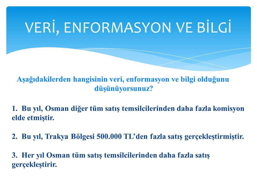 VERİ, ENFORMASYON VE BİLGİ 1. Bu yıl, Osman diğer tüm satış temsilcilerinden daha fazla komisyon elde etmiştir. 2. Bu yıl, Trakya Bölgesi 500.000 TL'd