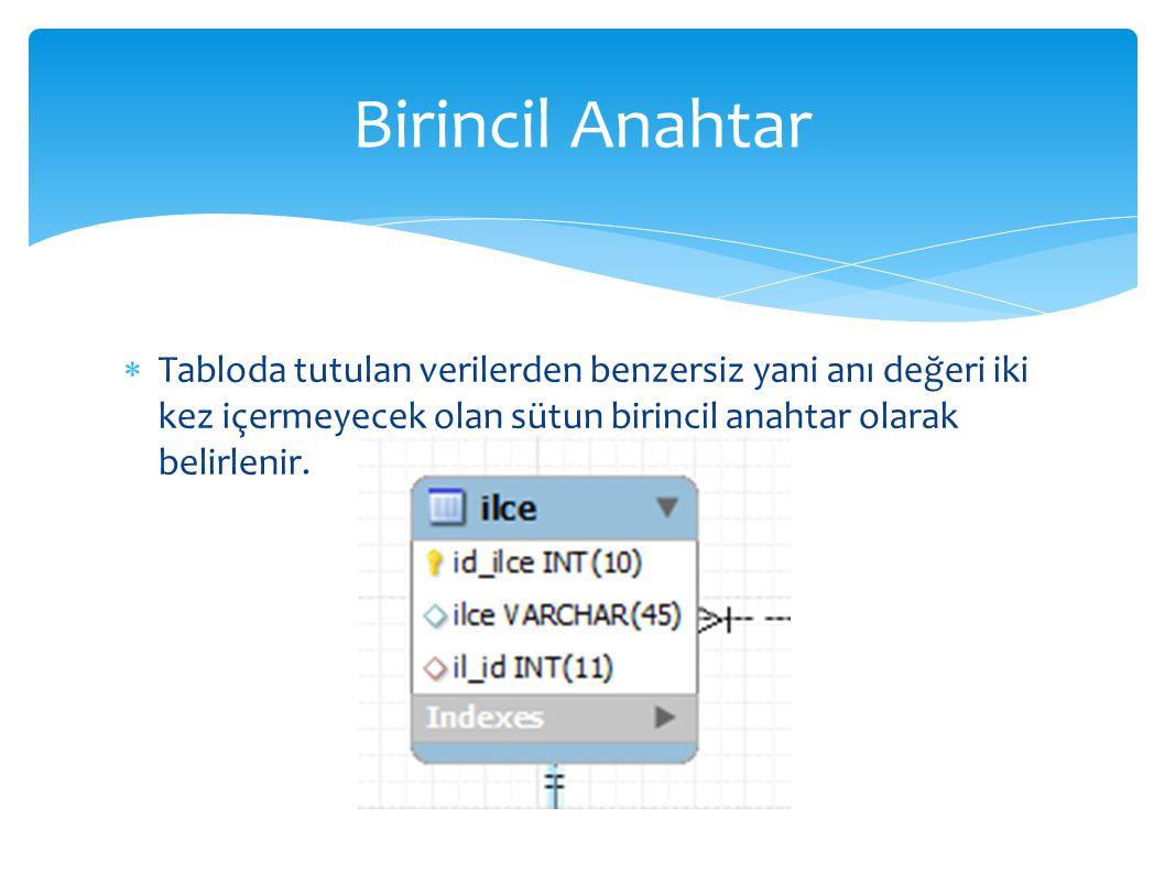  Tabloda tutulan verilerden benzersiz yani anı değeri iki kez içermeyecek olan sütun birincil anahtar olarak belirlenir. Birincil Anahtar