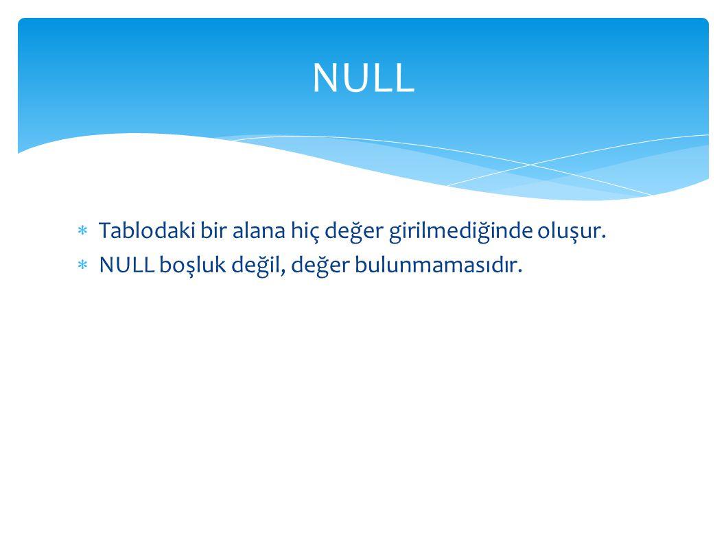  Tablodaki bir alana hiç değer girilmediğinde oluşur.  NULL boşluk değil, değer bulunmamasıdır. NULL