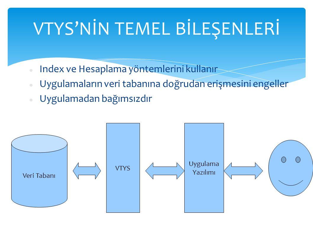 VTYS'NİN TEMEL BİLEŞENLERİ Index ve Hesaplama yöntemlerini kullanır Uygulamaların veri tabanına doğrudan erişmesini engeller Uygulamadan bağımsızdır V