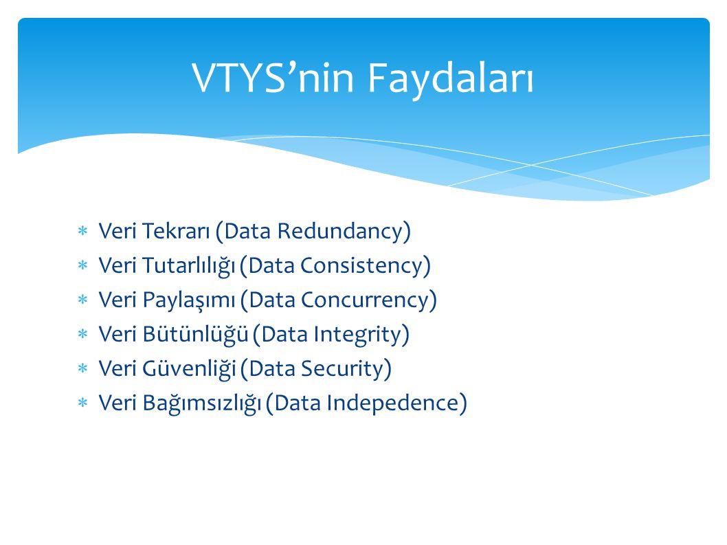  Veri Tekrarı (Data Redundancy)  Veri Tutarlılığı (Data Consistency)  Veri Paylaşımı (Data Concurrency)  Veri Bütünlüğü (Data Integrity)  Veri Gü