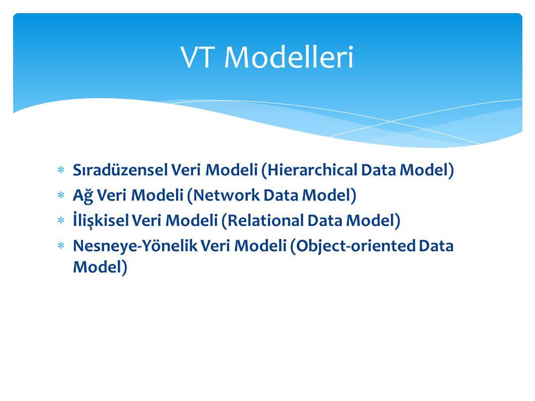  Sıradüzensel Veri Modeli (Hierarchical Data Model)  Ağ Veri Modeli (Network Data Model)  İlişkisel Veri Modeli (Relational Data Model)  Nesneye-Y