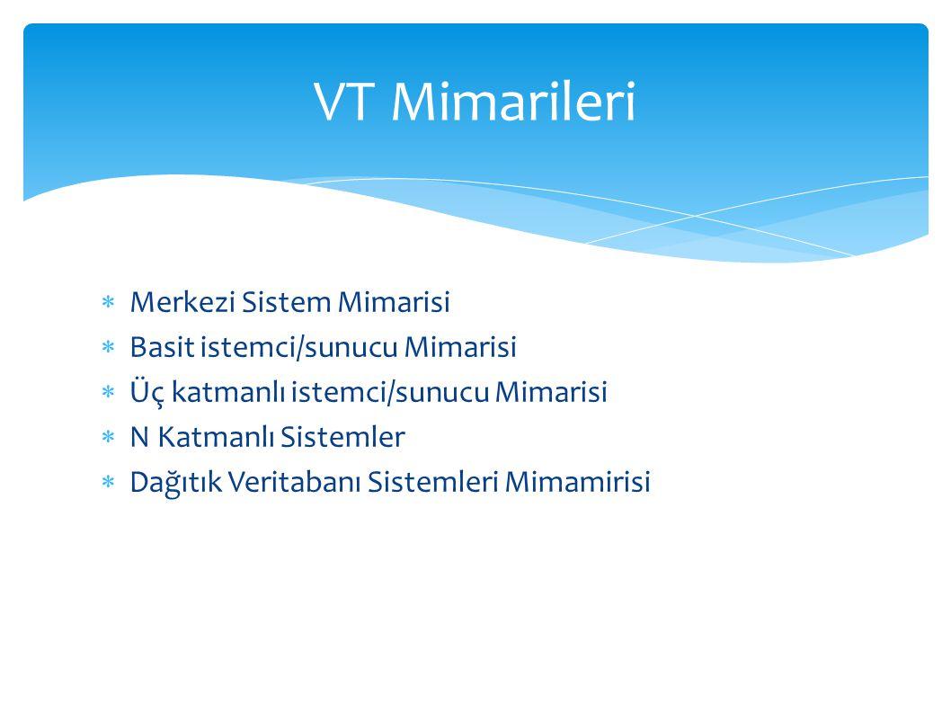  Merkezi Sistem Mimarisi  Basit istemci/sunucu Mimarisi  Üç katmanlı istemci/sunucu Mimarisi  N Katmanlı Sistemler  Dağıtık Veritabanı Sistemleri