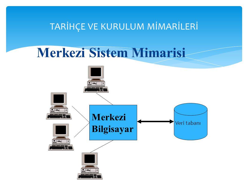 TARİHÇE VE KURULUM MİMARİLERİ Merkezi Sistem Mimarisi Merkezi Bilgisayar Veri tabanı