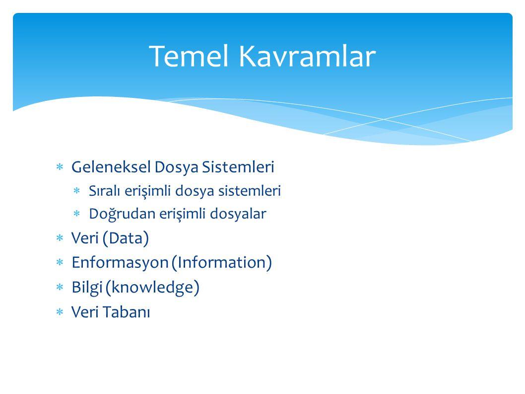  Geleneksel Dosya Sistemleri  Sıralı erişimli dosya sistemleri  Doğrudan erişimli dosyalar  Veri (Data)  Enformasyon (Information)  Bilgi (knowl