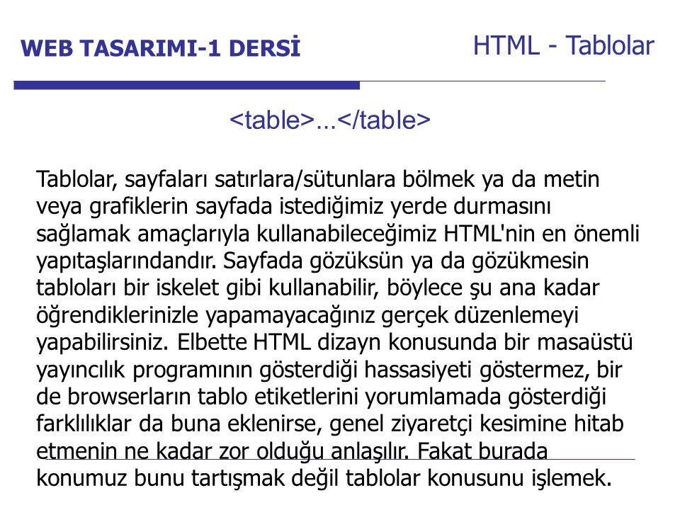 Internet Programcılığı -1 Dersi HTML - Tablolar... Tablolar, sayfaları satırlara/sütunlara bölmek ya da metin veya grafiklerin sayfada istediğimiz yer