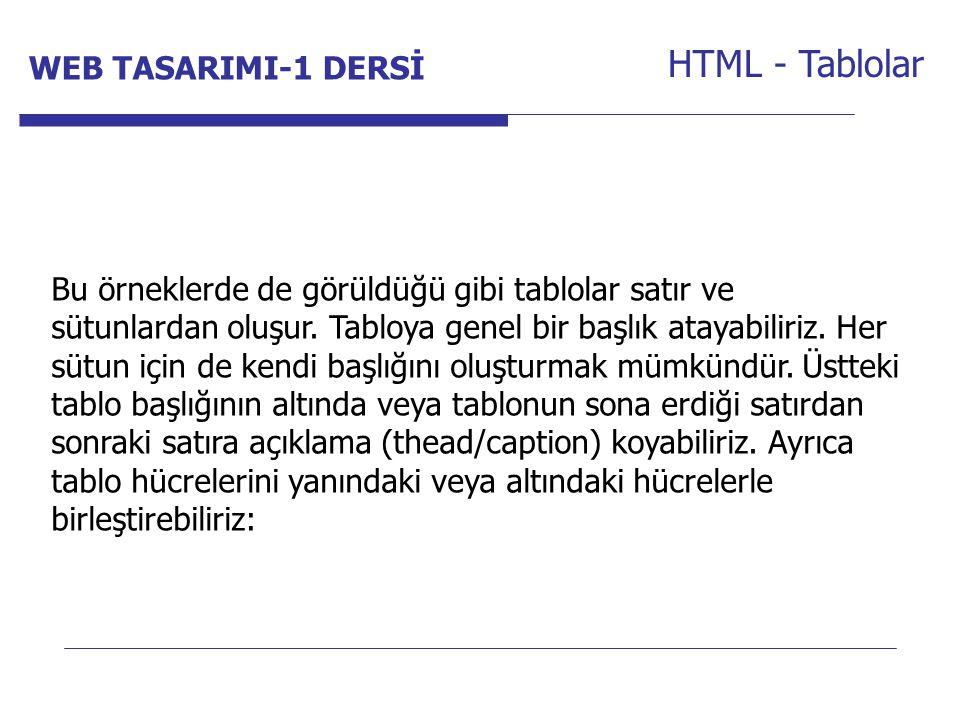 Internet Programcılığı -1 Dersi HTML - Tablolar Bu örneklerde de görüldüğü gibi tablolar satır ve sütunlardan oluşur. Tabloya genel bir başlık atayabi