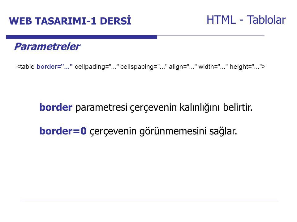Internet Programcılığı -1 Dersi HTML - Tablolar Parametreler border parametresi çerçevenin kalınlığını belirtir.