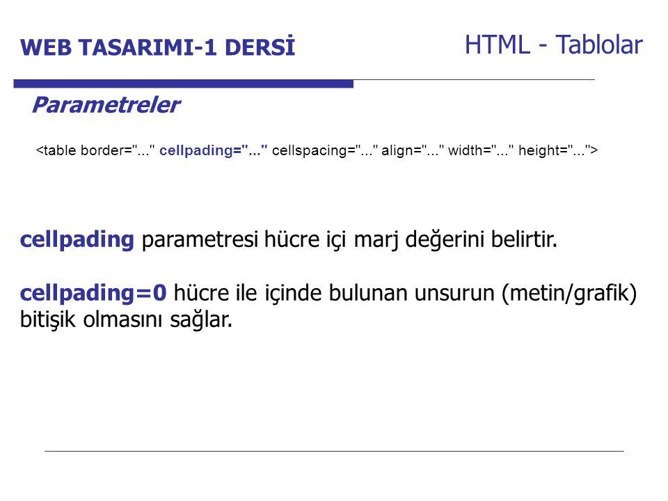 Internet Programcılığı -1 Dersi HTML - Tablolar Parametreler cellpading parametresi hücre içi marj değerini belirtir. cellpading=0 hücre ile içinde bu
