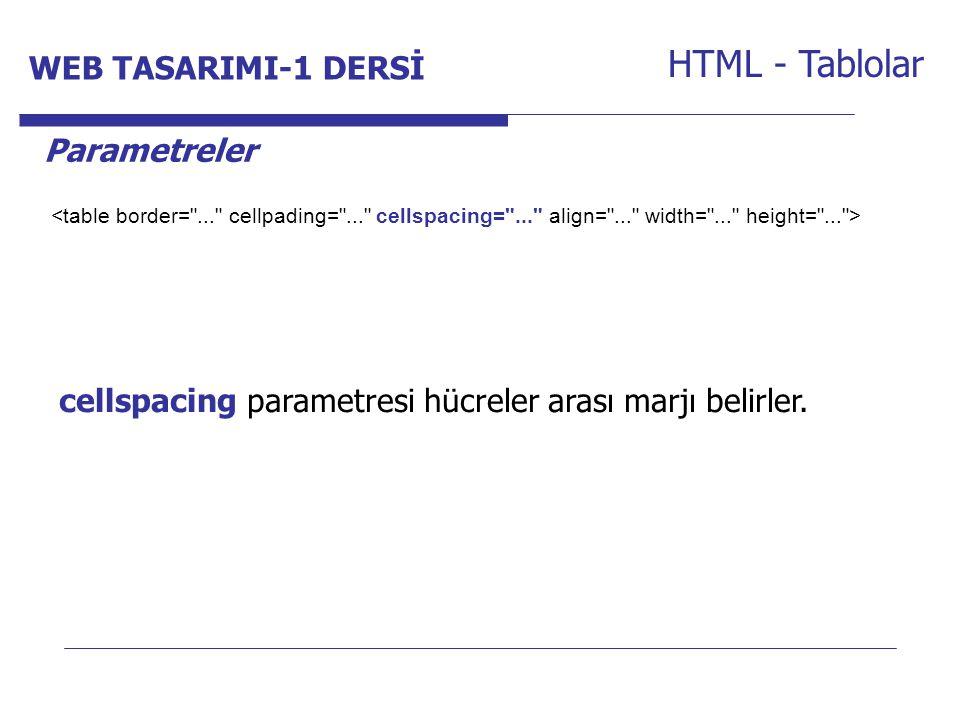 Internet Programcılığı -1 Dersi HTML - Tablolar Parametreler cellspacing parametresi hücreler arası marjı belirler. WEB TASARIMI-1 DERSİ
