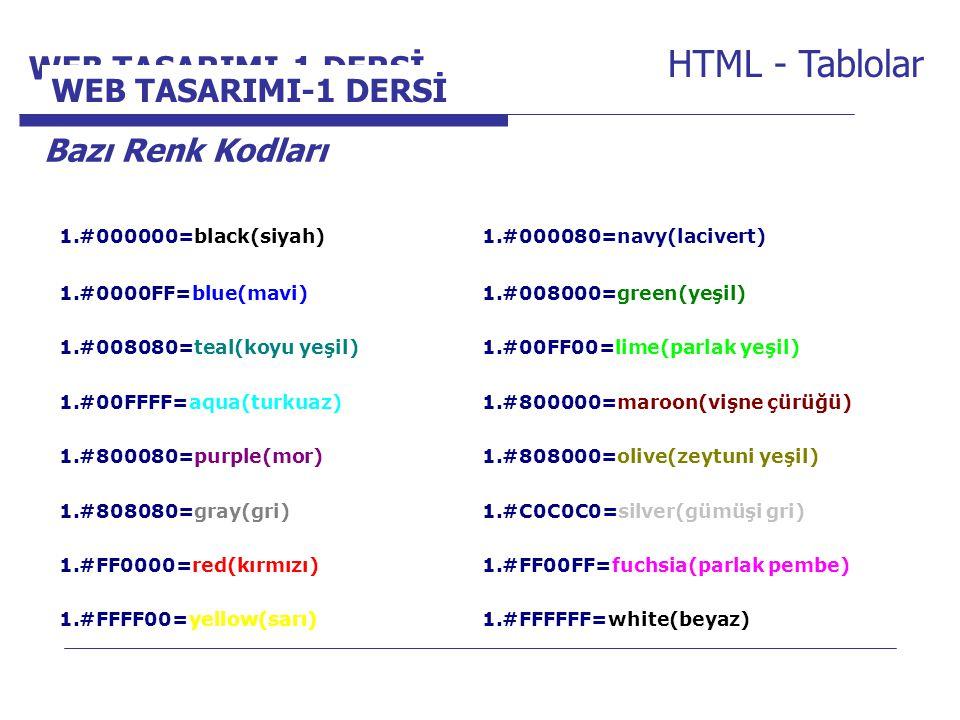 Internet Programcılığı -1 Dersi HTML - Tablolar Bazı Renk Kodları 1.#000000=black(siyah)1.#000080=navy(lacivert) 1.#0000FF=blue(mavi)1.#008000=green(yeşil) 1.#008080=teal(koyu yeşil)1.#00FF00=lime(parlak yeşil) 1.#00FFFF=aqua(turkuaz)1.#800000=maroon(vişne çürüğü) 1.#800080=purple(mor)1.#808000=olive(zeytuni yeşil) 1.#808080=gray(gri)1.#C0C0C0=silver(gümüşi gri) 1.#FF0000=red(kırmızı)1.#FF00FF=fuchsia(parlak pembe) 1.#FFFF00=yellow(sarı)1.#FFFFFF=white(beyaz) WEB TASARIMI-1 DERSİ