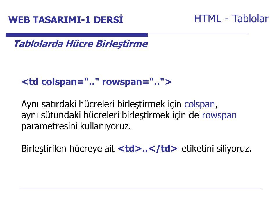 Internet Programcılığı -1 Dersi HTML - Tablolar Tablolarda Hücre Birleştirme Aynı satırdaki hücreleri birleştirmek için colspan, aynı sütundaki hücreleri birleştirmek için de rowspan parametresini kullanıyoruz.