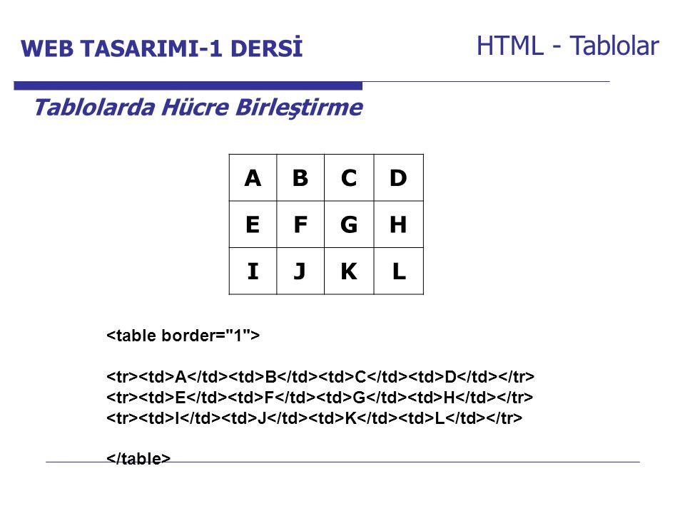 Internet Programcılığı -1 Dersi HTML - Tablolar Tablolarda Hücre Birleştirme ABCD EFGH IJKL A B C D E F G H I J K L WEB TASARIMI-1 DERSİ