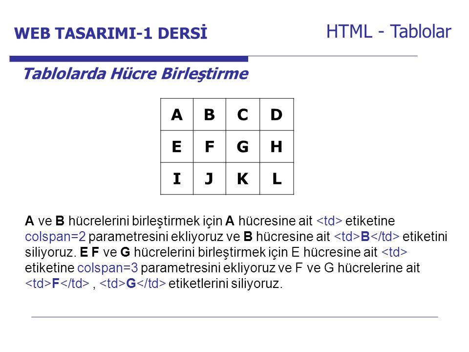 Internet Programcılığı -1 Dersi HTML - Tablolar Tablolarda Hücre Birleştirme ABCD EFGH IJKL A ve B hücrelerini birleştirmek için A hücresine ait etiketine colspan=2 parametresini ekliyoruz ve B hücresine ait B etiketini siliyoruz.