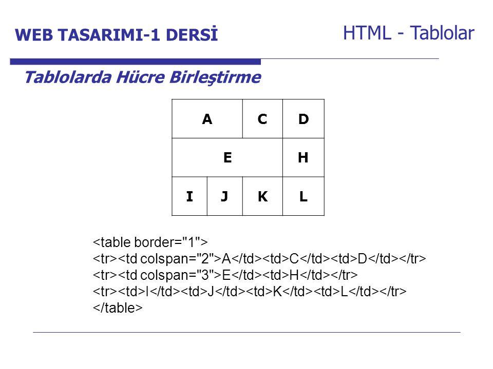Internet Programcılığı -1 Dersi HTML - Tablolar Tablolarda Hücre Birleştirme ACD EH IJKL A C D E H I J K L WEB TASARIMI-1 DERSİ