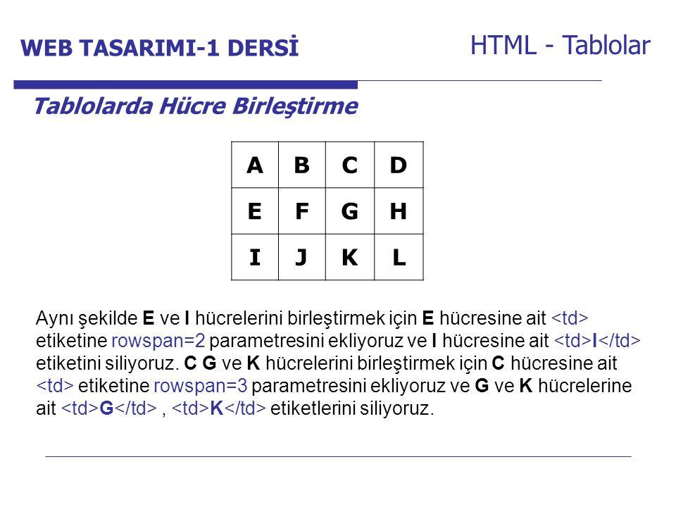 Internet Programcılığı -1 Dersi HTML - Tablolar Tablolarda Hücre Birleştirme ABCD EFGH IJKL Aynı şekilde E ve I hücrelerini birleştirmek için E hücresine ait etiketine rowspan=2 parametresini ekliyoruz ve I hücresine ait I etiketini siliyoruz.