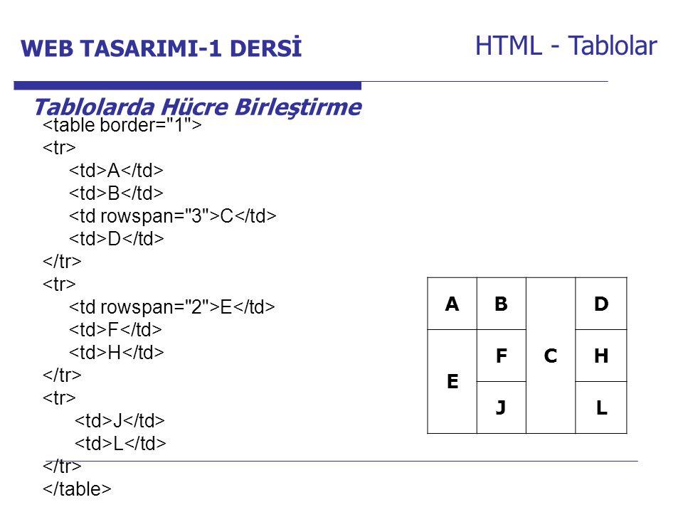 Internet Programcılığı -1 Dersi HTML - Tablolar Tablolarda Hücre Birleştirme AB C D E FH JL A B C D E F H J L WEB TASARIMI-1 DERSİ