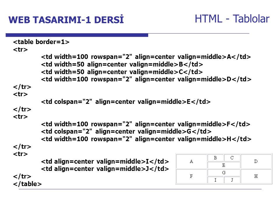 Internet Programcılığı -1 Dersi HTML - Tablolar A B C D E F G H I J WEB TASARIMI-1 DERSİ