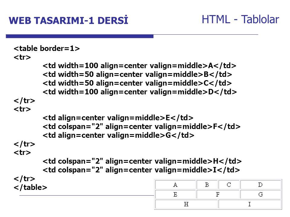 Internet Programcılığı -1 Dersi HTML - Tablolar A B C D E F G H I WEB TASARIMI-1 DERSİ