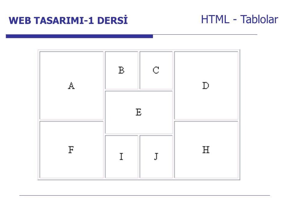 Internet Programcılığı -1 Dersi HTML - Tablolar WEB TASARIMI-1 DERSİ