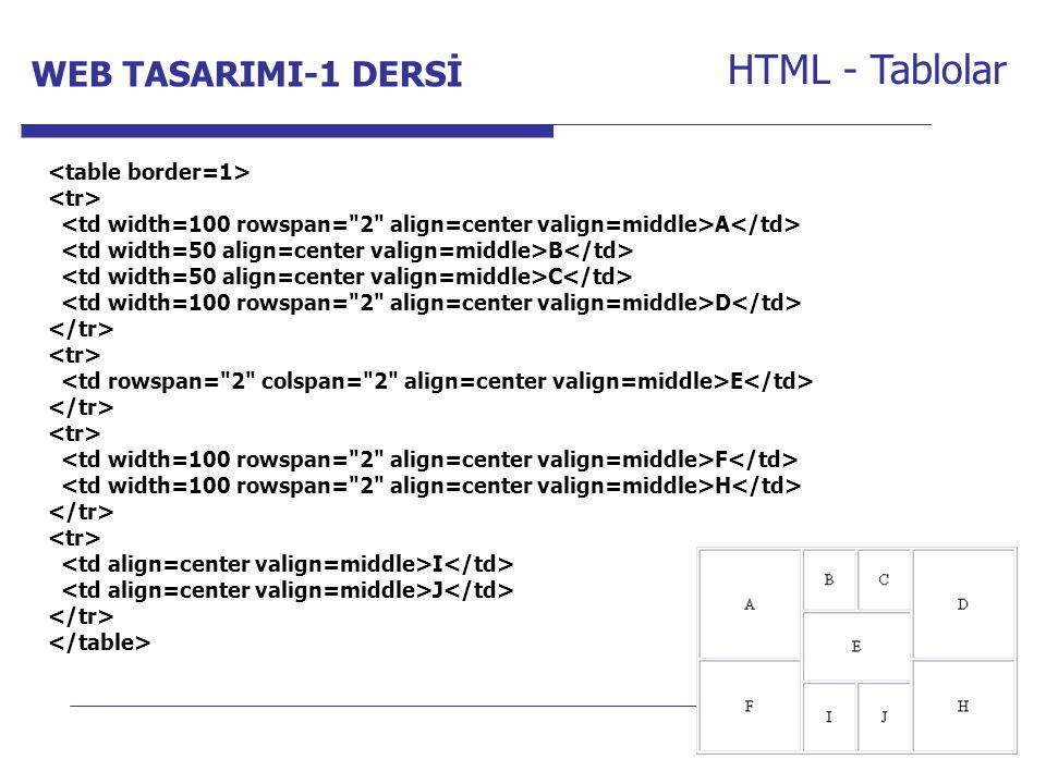 Internet Programcılığı -1 Dersi HTML - Tablolar A B C D E F H I J WEB TASARIMI-1 DERSİ
