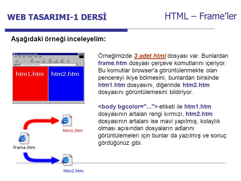 Internet Programcılığı -1 Dersi HTML – Frame'ler Aşağıdaki örneği inceleyelim: Örneğimizde 3 adet html dosyası var. Bunlardan frame.htm dosyası çerçev
