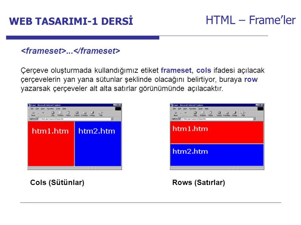Internet Programcılığı -1 Dersi HTML – Frame'ler... Çerçeve oluşturmada kullandığımız etiket frameset, cols ifadesi açılacak çerçevelerin yan yana süt