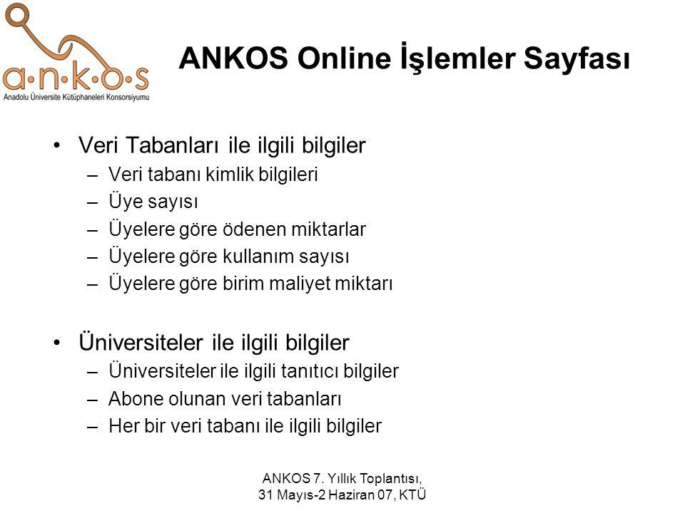 ANKOS 7. Yıllık Toplantısı, 31 Mayıs-2 Haziran 07, KTÜ ANKOS Online İşlemler Sayfası Veri Tabanları ile ilgili bilgiler –Veri tabanı kimlik bilgileri