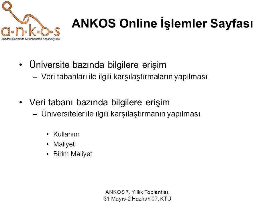 ANKOS 7. Yıllık Toplantısı, 31 Mayıs-2 Haziran 07, KTÜ ANKOS Online İşlemler Sayfası Üniversite bazında bilgilere erişim –Veri tabanları ile ilgili ka