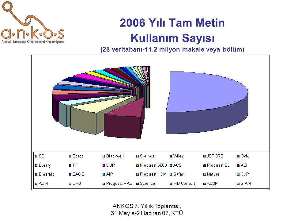 ANKOS 7. Yıllık Toplantısı, 31 Mayıs-2 Haziran 07, KTÜ 2006 Yılı Tam Metin Kullanım Sayısı (28 veritabanı-11.2 milyon makale veya bölüm)