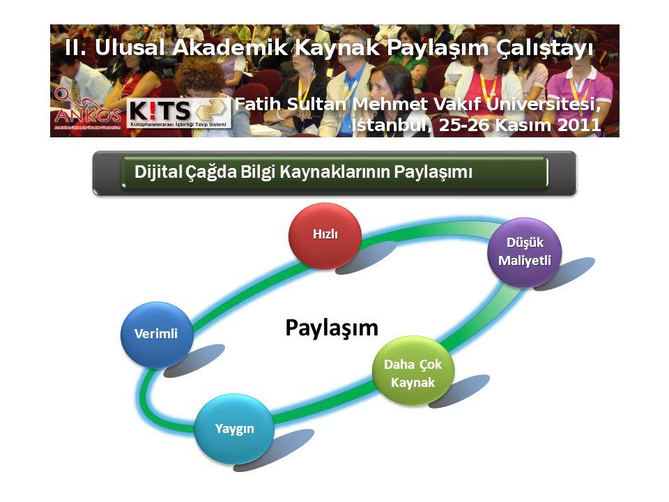 Dijital Çağda Bilgi Kaynaklarının Paylaşımı Verimli Hızlı Düşük Maliyetli Daha Çok Kaynak Yaygın Paylaşım