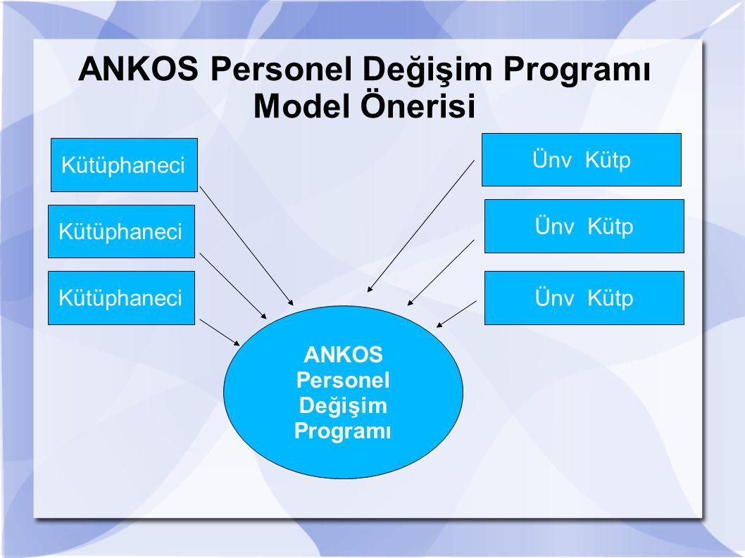 Ünv Kütp ANKOS Personel Değişim Programı Model Önerisi ANKOS Personel Değişim Programı Ünv Kütp Kütüphaneci