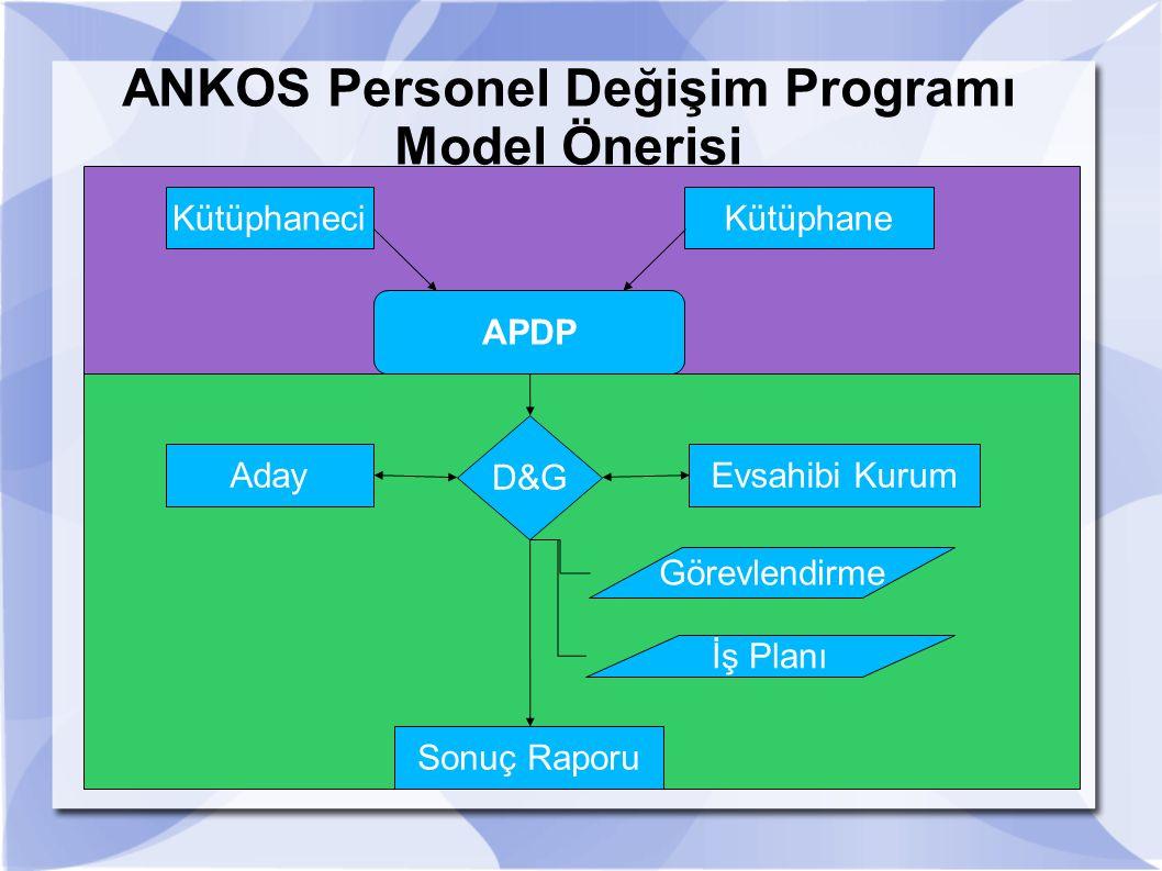 ANKOS Personel Değişim Programı Model Önerisi KütüphaneciKütüphane APDP D&G Sonuç Raporu Görevlendirme İş Planı AdayEvsahibi Kurum