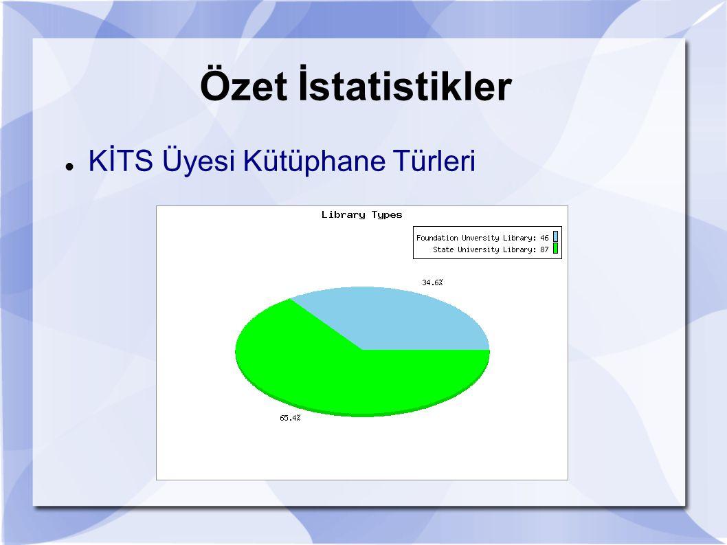 ANKOS Personel Değişim Programı Web Uygulaması Bütçe.
