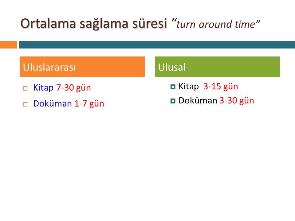 Ortalama sağlama süresi Ortalama sağlama süresi turn around time  Kitap 7-30 gün  Doküman 1-7 gün  Kitap 3-15 gün  Doküman 3-30 gün Uluslararası Ulusal
