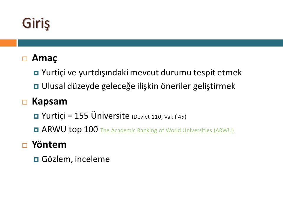 Giriş  Amaç  Yurtiçi ve yurtdışındaki mevcut durumu tespit etmek  Ulusal düzeyde geleceğe ilişkin öneriler geliştirmek  Kapsam  Yurtiçi = 155 Üniversite (Devlet 110, Vakıf 45)  ARWU top 100 The Academic Ranking of World Universities (ARWU) The Academic Ranking of World Universities (ARWU)  Yöntem  Gözlem, inceleme