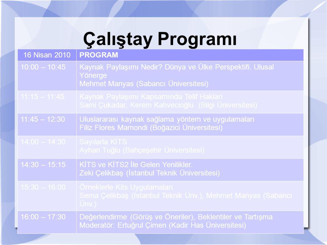 Çalıştay Programı 16 Nisan 2010PROGRAM 10:00 – 10:45Kaynak Paylaşımı Nedir.