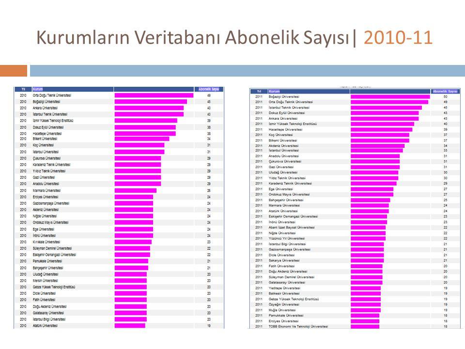 Kurumların Veritabanı Abonelik Sayısı| 2010-11