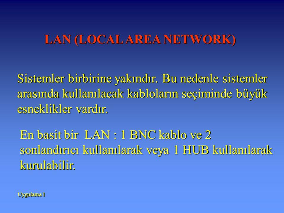 LAN (LOCAL AREA NETWORK) Sistemler birbirine yakındır.