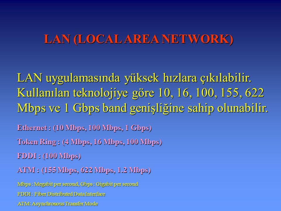 LAN (LOCAL AREA NETWORK) LAN uygulamasında yüksek hızlara çıkılabilir.