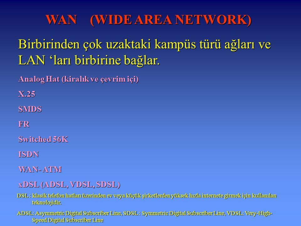 WAN (WIDE AREA NETWORK) Birbirinden çok uzaktaki kampüs türü ağları ve LAN 'ları birbirine bağlar.