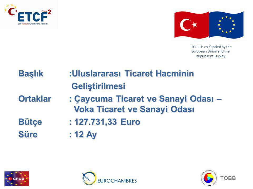 TOBB Başlık:Uluslararası Ticaret Hacminin Geliştirilmesi Geliştirilmesi Ortaklar: Çaycuma Ticaret ve Sanayi Odası – Voka Ticaret ve Sanayi Odası Bütçe: 127.731,33 Euro Süre: 12 Ay ETCF-II is co-funded by the European Union and the Republic of Turkey