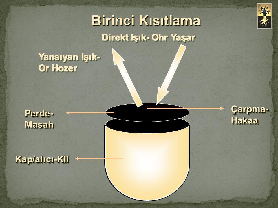 Yansıyan Işık- Or Hozer Direkt Işık- Ohr Yaşar Çarpma-HakaaÇarpma-Hakaa Perde-MasahPerde-Masah Kap/alıcı-KliKap/alıcı-Kli