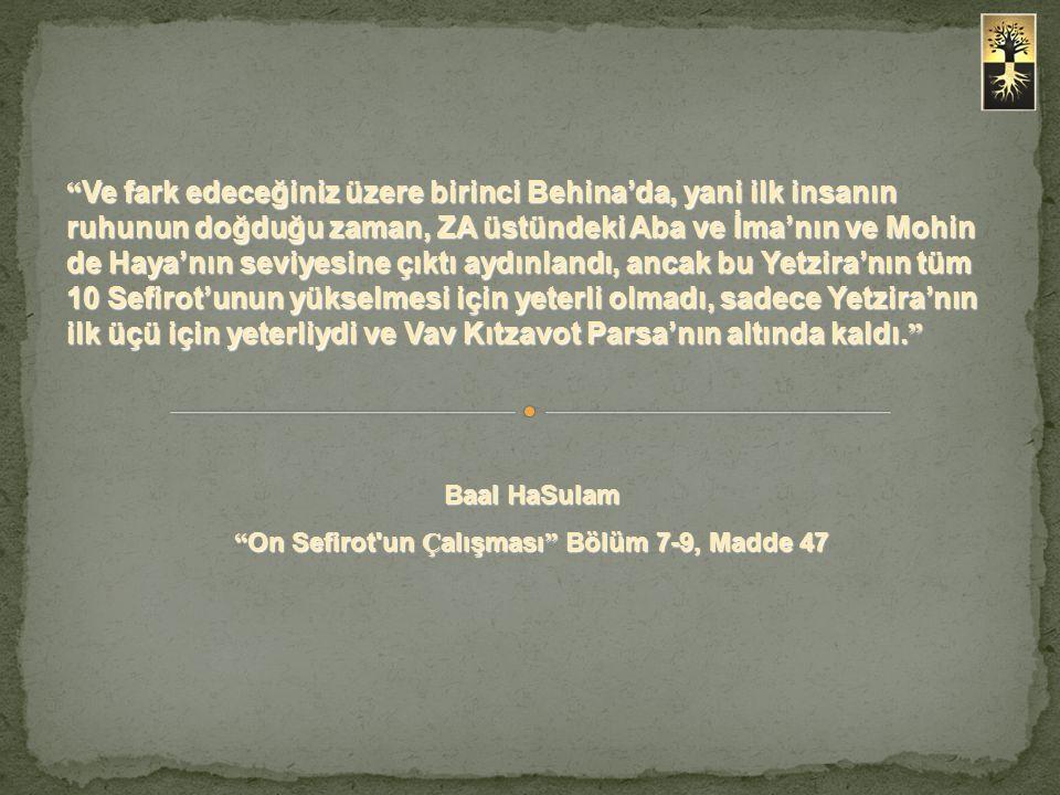 """"""" Ve fark edeceğiniz üzere birinci Behina'da, yani ilk insanın ruhunun doğduğu zaman, ZA üstündeki Aba ve İma'nın ve Mohin de Haya'nın seviyesine çıkt"""