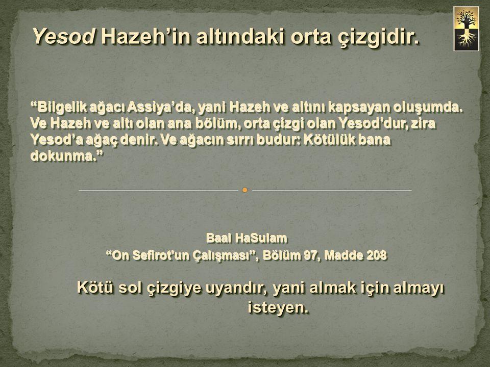 """Yesod Hazeh'in altındaki orta çizgidir. """"Bilgelik ağacı Assiya'da, yani Hazeh ve altını kapsayan oluşumda. Ve Hazeh ve altı olan ana bölüm, orta çizgi"""